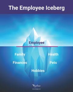 The Employee Iceberg